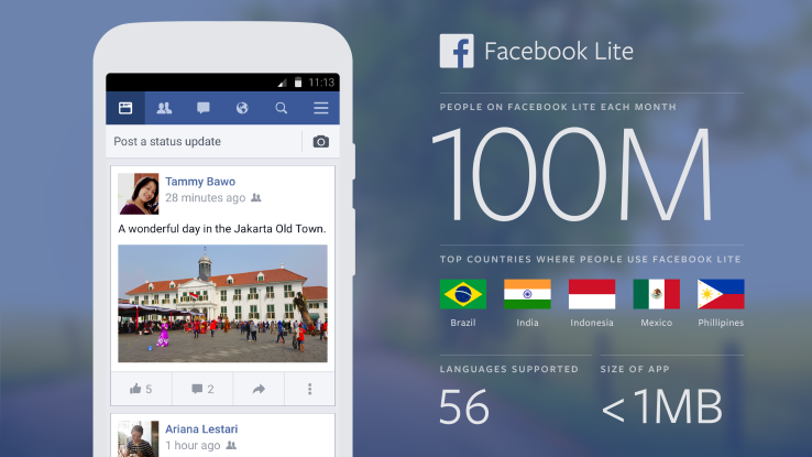 Facebook Lite, now Facebook's fastest-growing app, reaches 100M monthly users