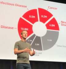 Facebook drops no-vote stock plan, Zuck will sell shares to fund philanthropy