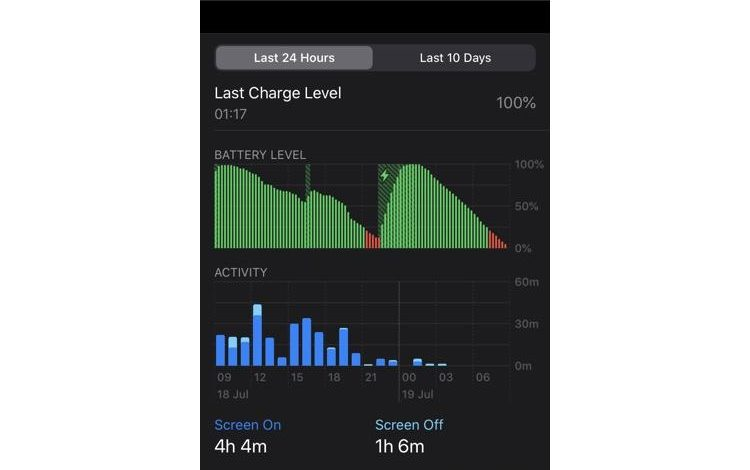 iPhone iOS 13.6 battery draining fast for no obvious reason? Try this fix